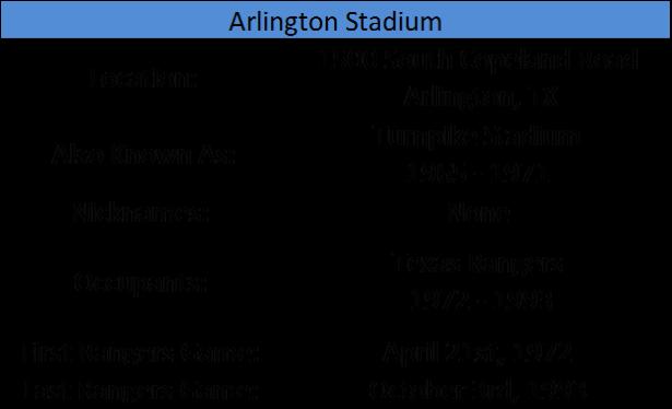 Arlington Stadium I