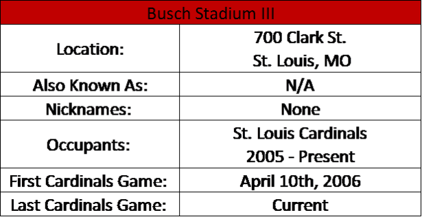 Busch Stadium III I