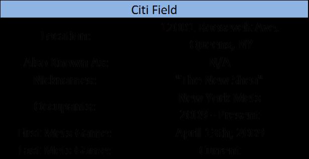 Citi Field I