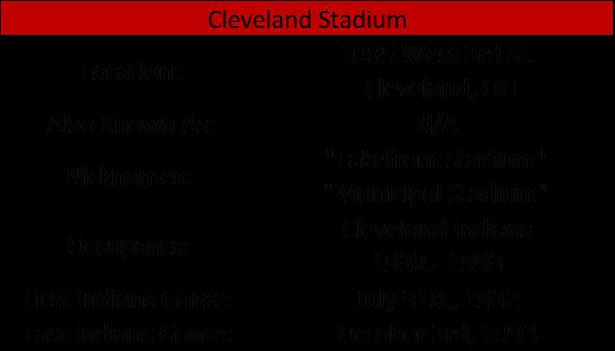 Cleveland Stadium I