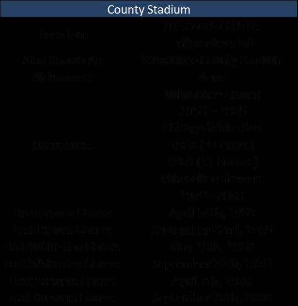 County Stadium 1