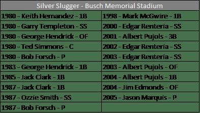 SS - Busch Memorial