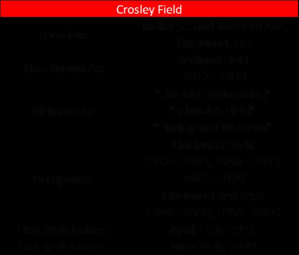 Crosley Field I.png