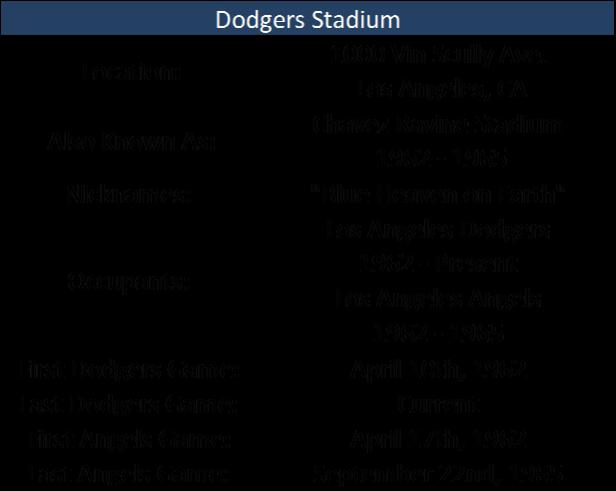 Dodger Stadium I