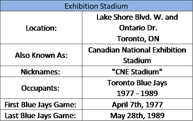 Exhibition Stadium I