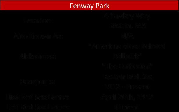 Fenway Park I