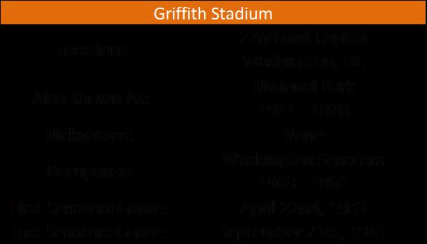 Griffith Stadium I