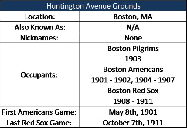 Huntington Avenue Grounds I