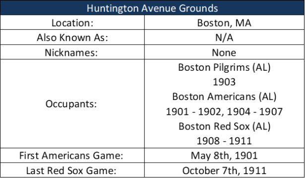 Huntington Avenue Grounds
