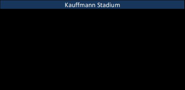 Kauffmann Stadium