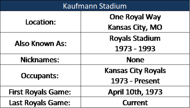Kaufmann Stadium I