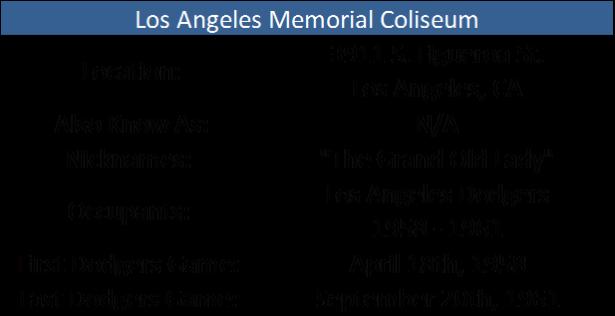 LA Coliseum I