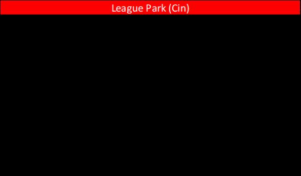 League Park (Cin)