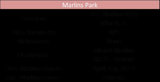Marlins Park I