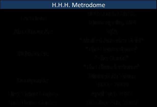 Metrodome I