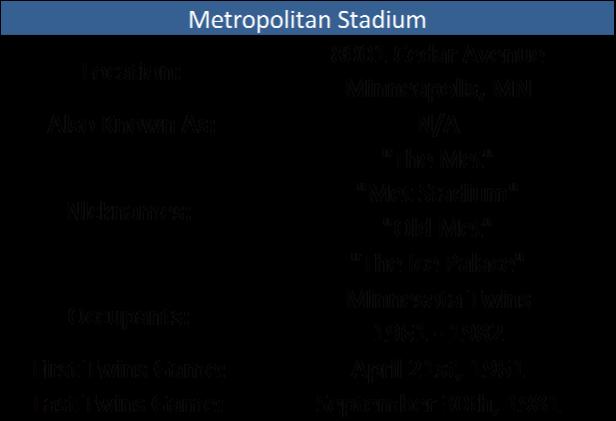 Metroploitan Stadium I