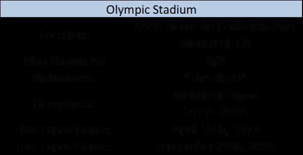 Olympic Stadium I
