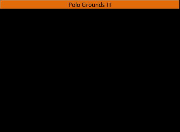 Polo Grounds III