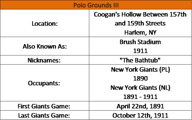 Polo Grounds III