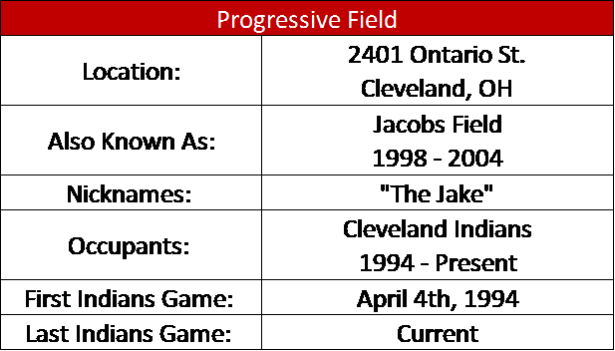 Progressive Field.png