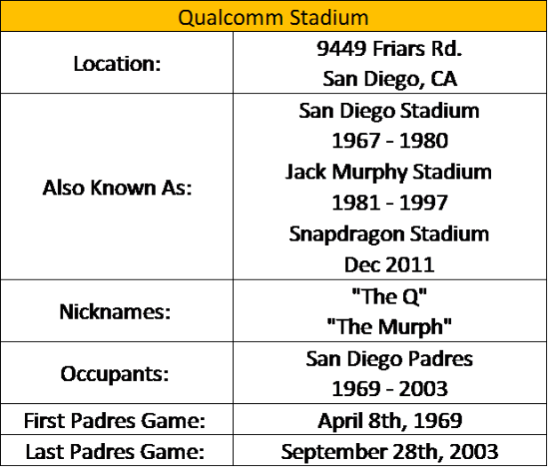 Qualcomm Stadium I
