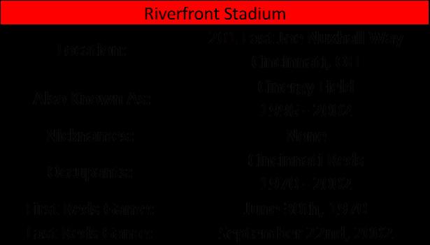 Riverfront Stadium I