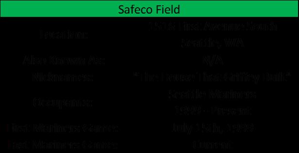 Safeco Field I