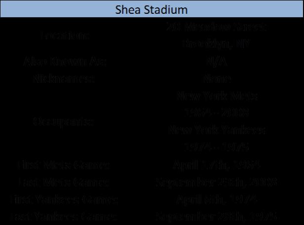 Shea Stadium I