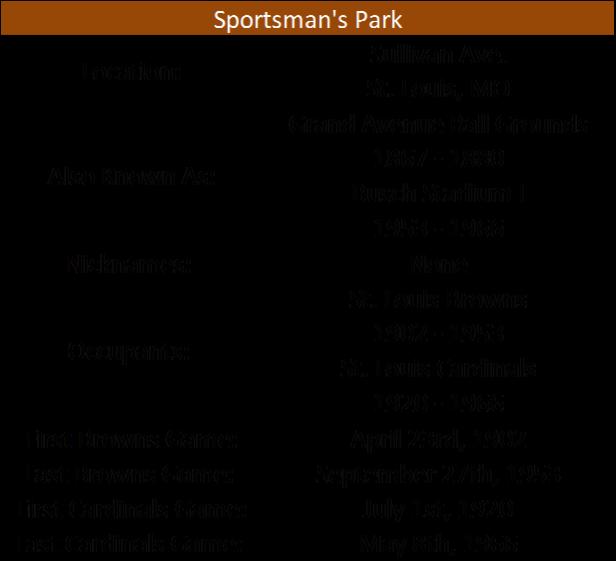 Sportsmans Park I.png