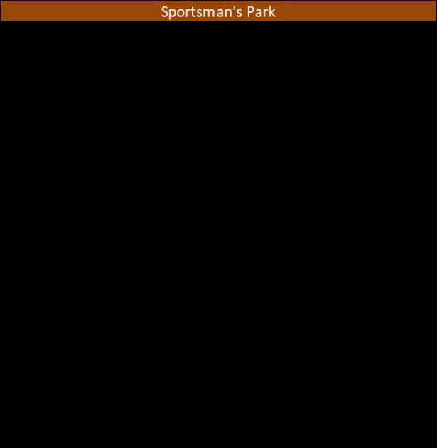 Sportsman's Park