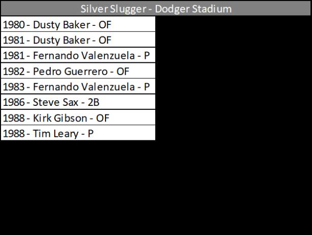 SS - Dodger Stadium1