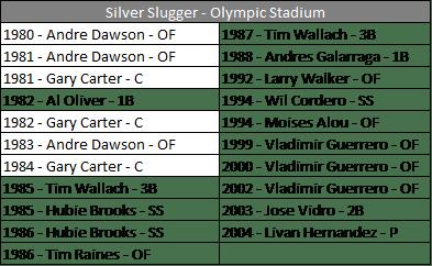 SS - Olympic Stadium