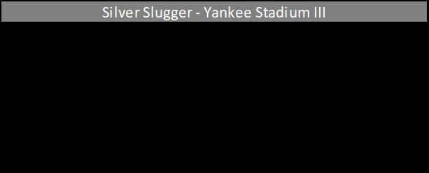 SS - Yankee Stadium3