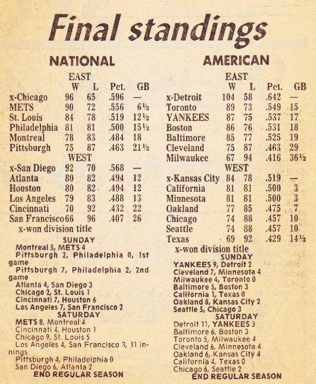 Standings 1984