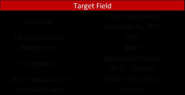 Target Field I