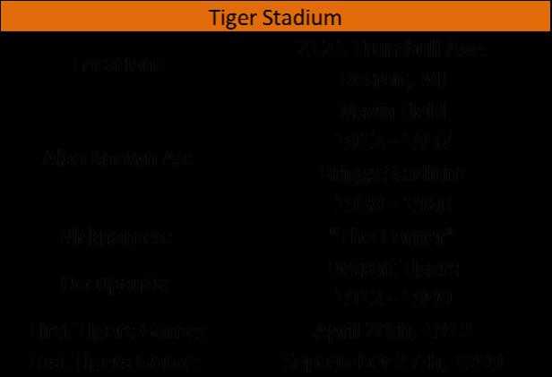 Tiger Stadium I
