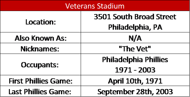 Veterans Stadium I