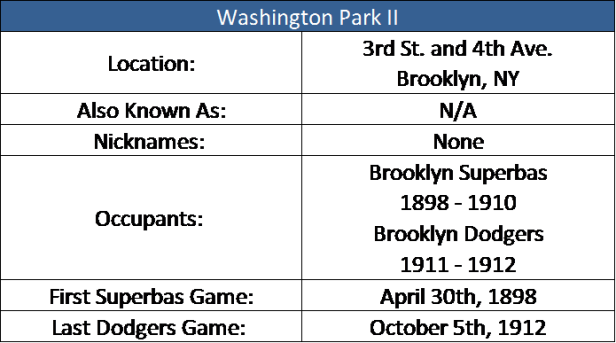 Washington Park II