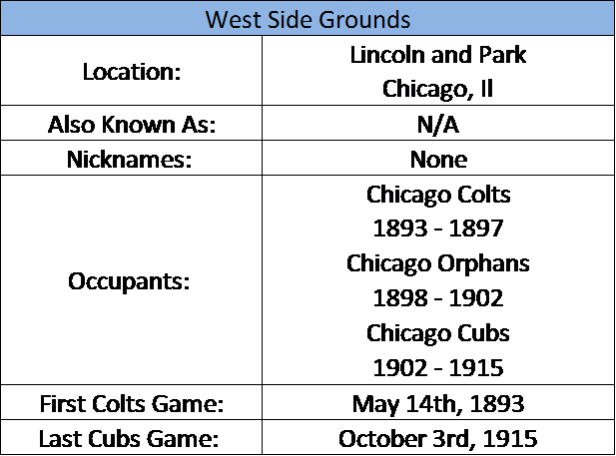 West Side Grounds