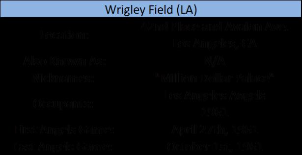 Wrigley Field (LA) I