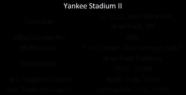 Yankee Stadium II I.png