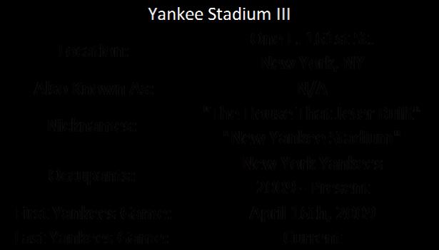 Yankee Stadium III I