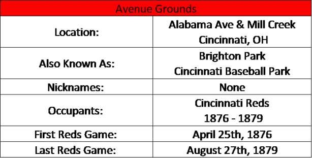 Avenue Grounds