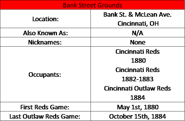 Bank Street Grounds