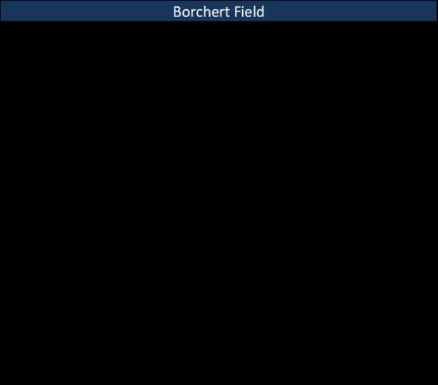 Borchert Field