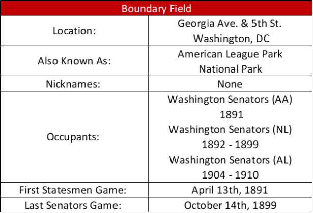 Boundary Field