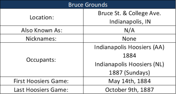 Bruce Grounds