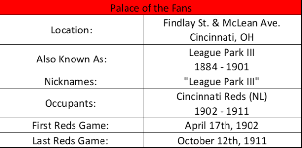 Palace of the Fans
