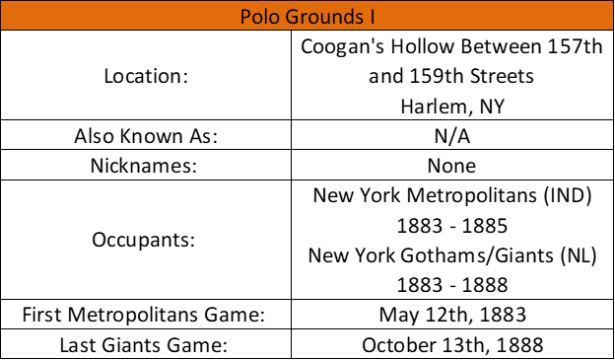 Polo Grounds I
