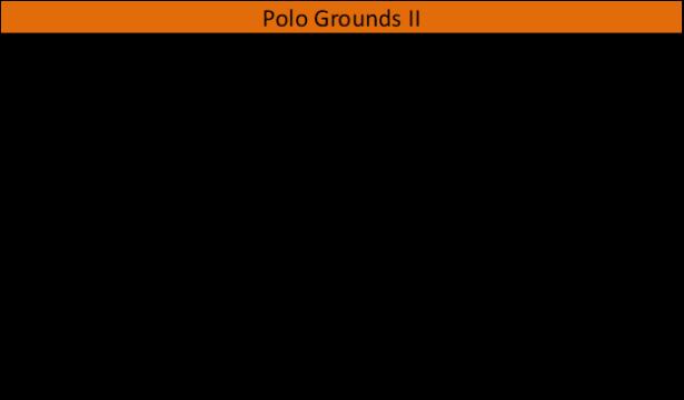 Polo Grounds II